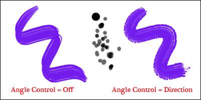 Angle control