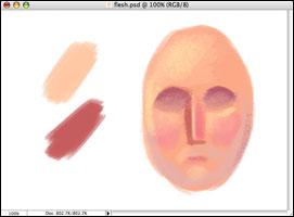 Pale Skin Diagram